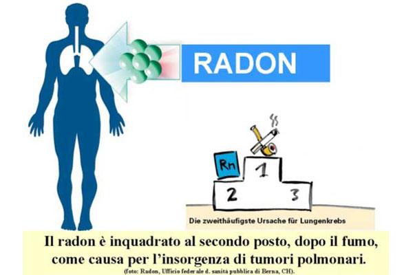 Fumo e Radon amici per la pelle… altrui
