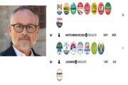 Albano Laziale Vincitore al 1°Turno , Massimiliano Borelli