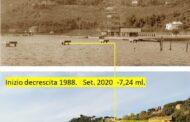 Lago Albano: il livello è ulteriormente calato